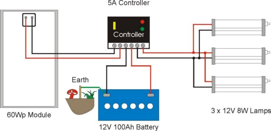 Lighting System Solar Power Answers