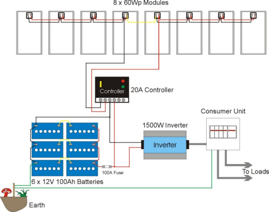 Rv Solar Inverter Wiring Diagram from www.solar-power-answers.co.uk